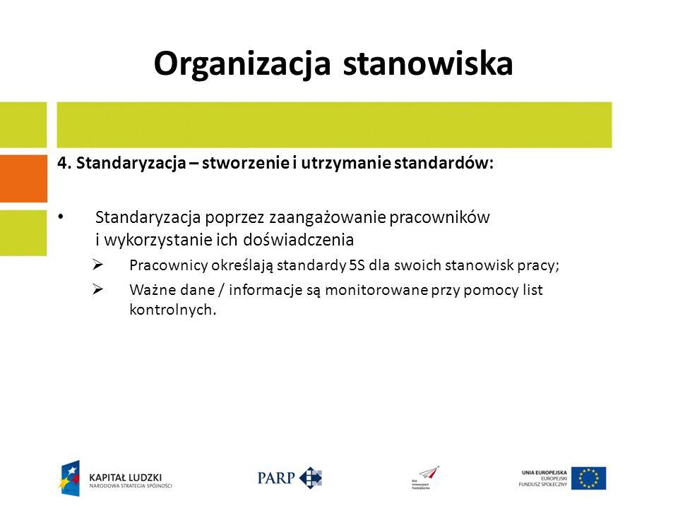 Organizacja stanowiska 4. Standaryzacja – stworzenie i utrzymanie standardów: Standaryzacja poprzez zaangażowanie pracowników i wykorzystanie ich dośw