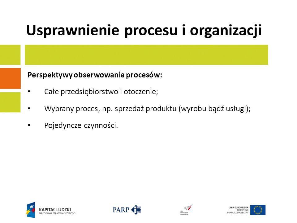Usprawnienie procesu i organizacji Perspektywy obserwowania procesów: Całe przedsiębiorstwo i otoczenie; Wybrany proces, np. sprzedaż produktu (wyrobu