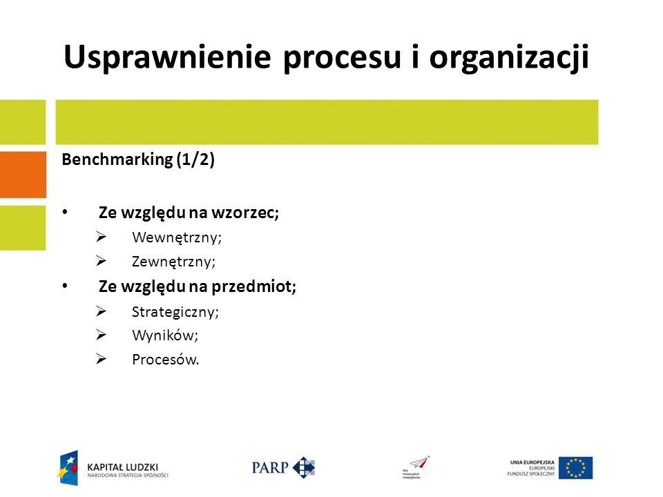 Usprawnienie procesu i organizacji Benchmarking (1/2) Ze względu na wzorzec; Wewnętrzny; Zewnętrzny; Ze względu na przedmiot; Strategiczny; Wyników; P
