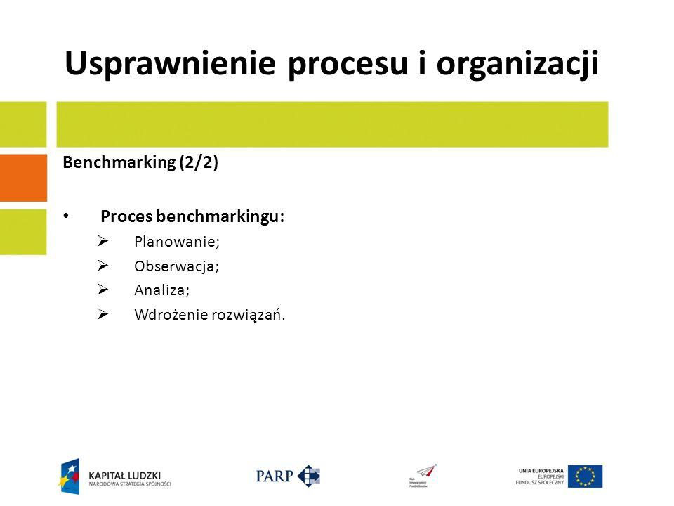 Usprawnienie procesu i organizacji Benchmarking (2/2) Proces benchmarkingu: Planowanie; Obserwacja; Analiza; Wdrożenie rozwiązań.