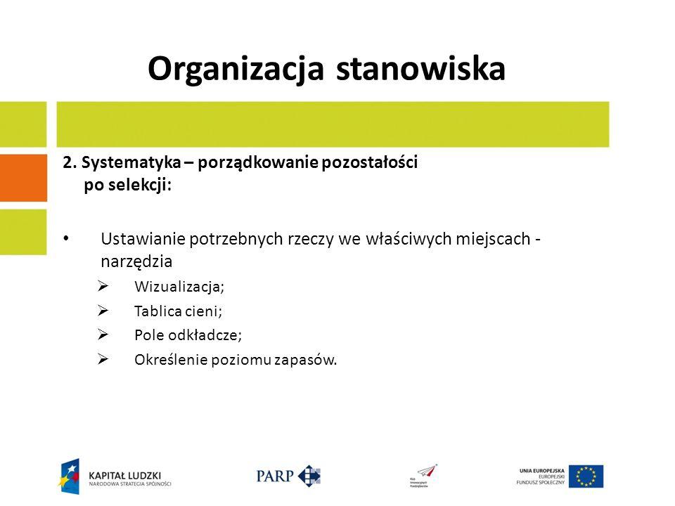Organizacja stanowiska 2. Systematyka – porządkowanie pozostałości po selekcji: Ustawianie potrzebnych rzeczy we właściwych miejscach - narzędzia Wizu