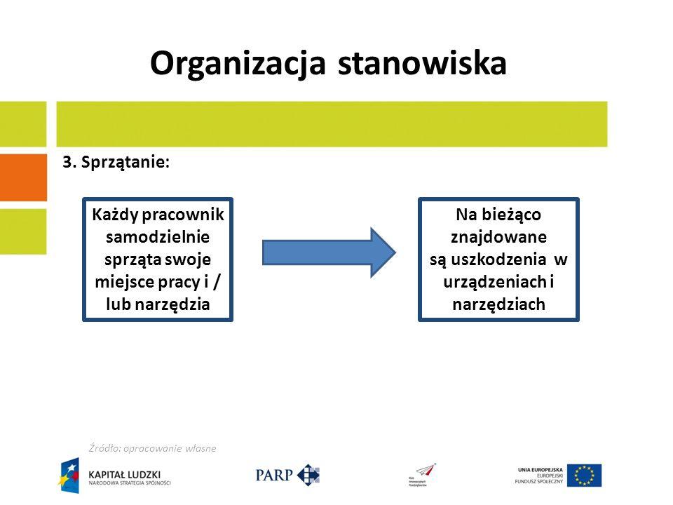 Organizacja stanowiska 4.