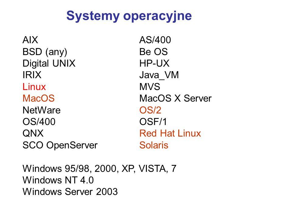 System operacyjny BIOS –Basic Instructions Operating System Zespół współpracujących programów zapewniających: –przyjazną współpracę z komputerem (łatw
