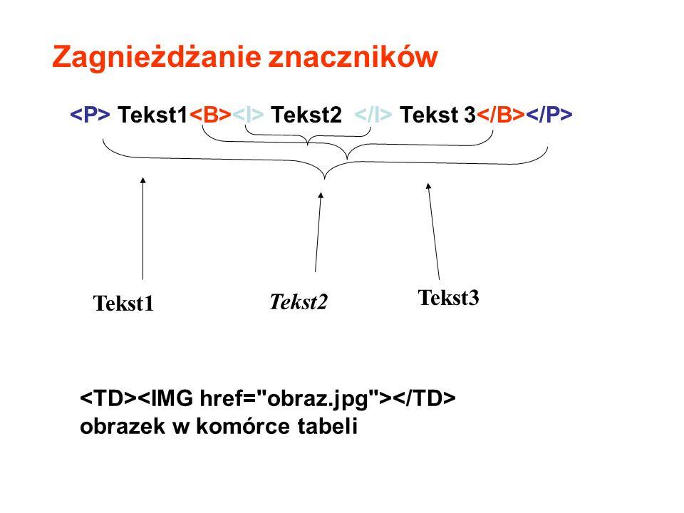 Strukturalne H1 – nagłówek P – akapit DIV, SPAN - grupujące Prezentacyjne B – pogrubienie I – italic Hiperłącza (kotwice) A Znaczniki podstawowe (jest