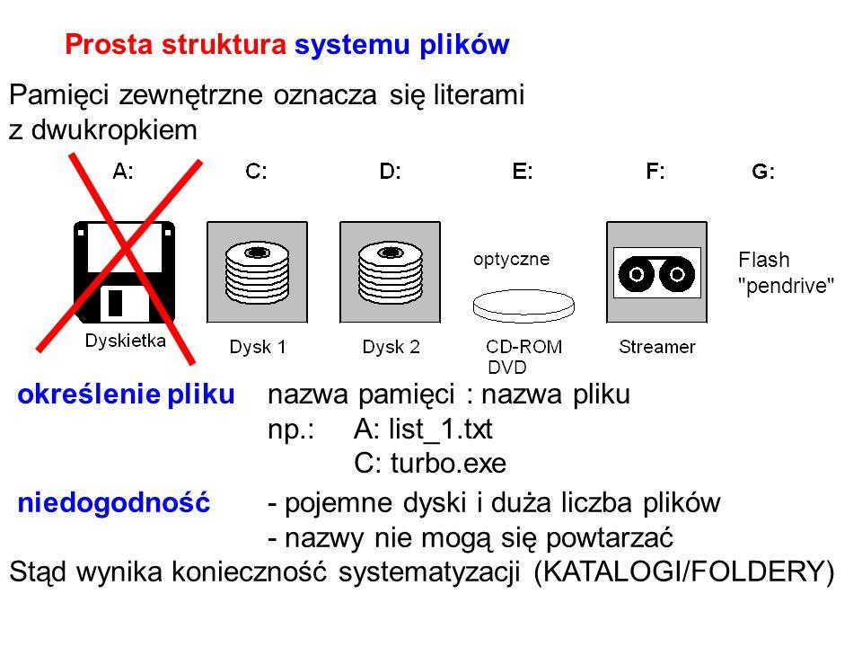 Prosta struktura systemu plików Pamięci zewnętrzne oznacza się literami z dwukropkiem niedogodność - pojemne dyski i duża liczba plików - nazwy nie mogą się powtarzać Stąd wynika konieczność systematyzacji (KATALOGI/FOLDERY) określenie pliku nazwa pamięci : nazwa pliku np.:A: list_1.txt C: turbo.exe DVD optyczne Flash pendrive G: