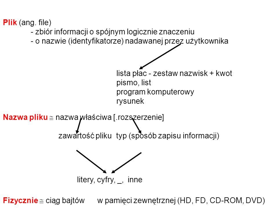 PICT - używany przez programy graficzne jako format pośredni do przesyłania plików między aplikacjami TGA wiele innych