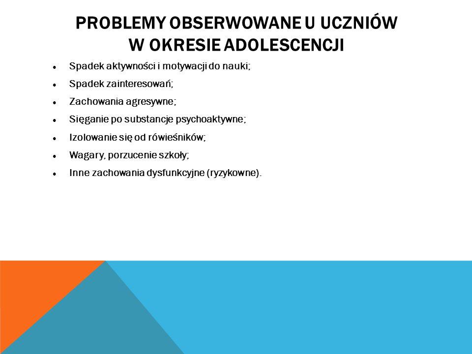 PROBLEMY OBSERWOWANE U UCZNIÓW W OKRESIE ADOLESCENCJI Spadek aktywności i motywacji do nauki; Spadek zainteresowań; Zachowania agresywne; Sięganie po