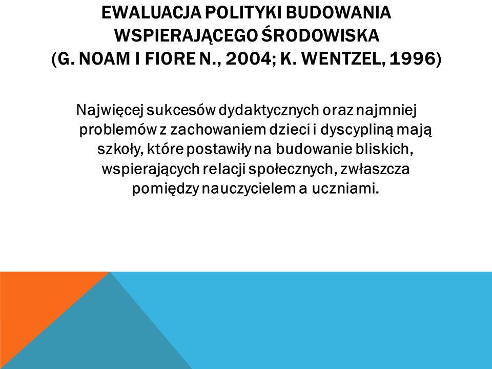 EWALUACJA POLITYKI BUDOWANIA WSPIERAJĄCEGO ŚRODOWISKA (G. NOAM I FIORE N., 2004; K. WENTZEL, 1996) Najwięcej sukcesów dydaktycznych oraz najmniej prob