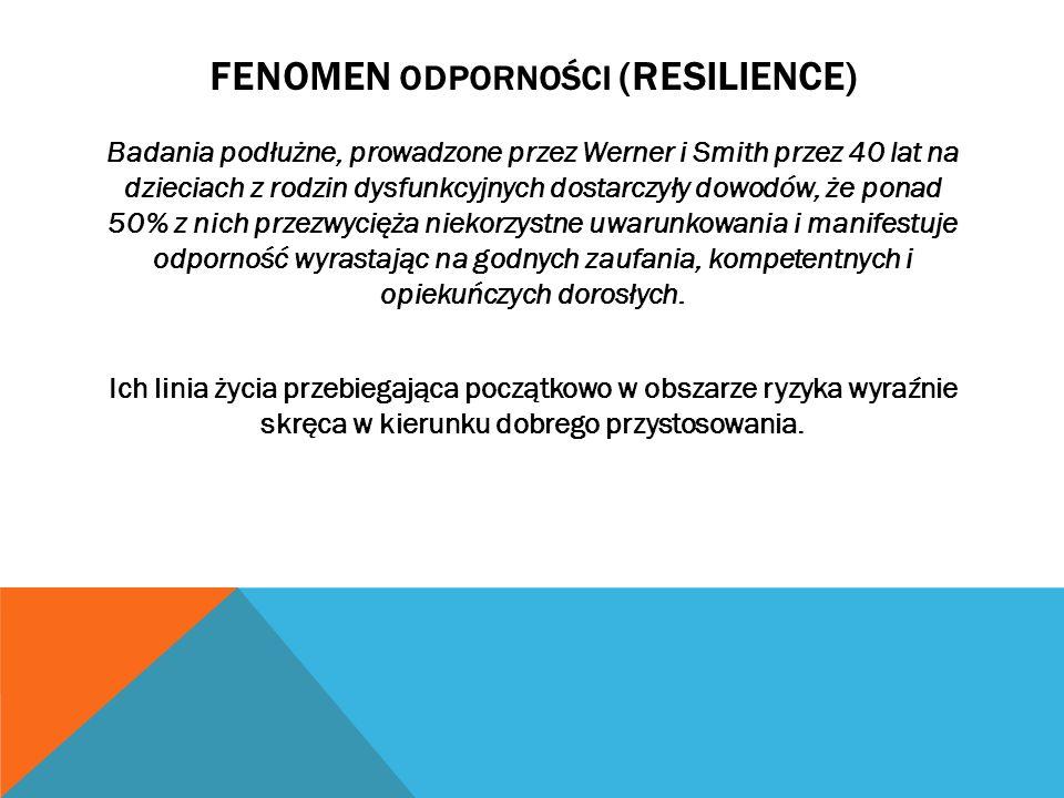 FENOMEN ODPORNOŚCI (RESILIENCE) Badania podłużne, prowadzone przez Werner i Smith przez 40 lat na dzieciach z rodzin dysfunkcyjnych dostarczyły dowodó