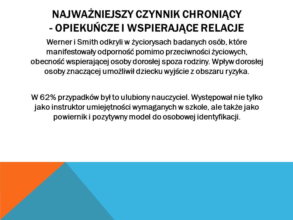 NAJWAŻNIEJSZY CZYNNIK CHRONIĄCY - OPIEKUŃCZE I WSPIERAJĄCE RELACJE Werner i Smith odkryli w życiorysach badanych osób, które manifestowały odporność p