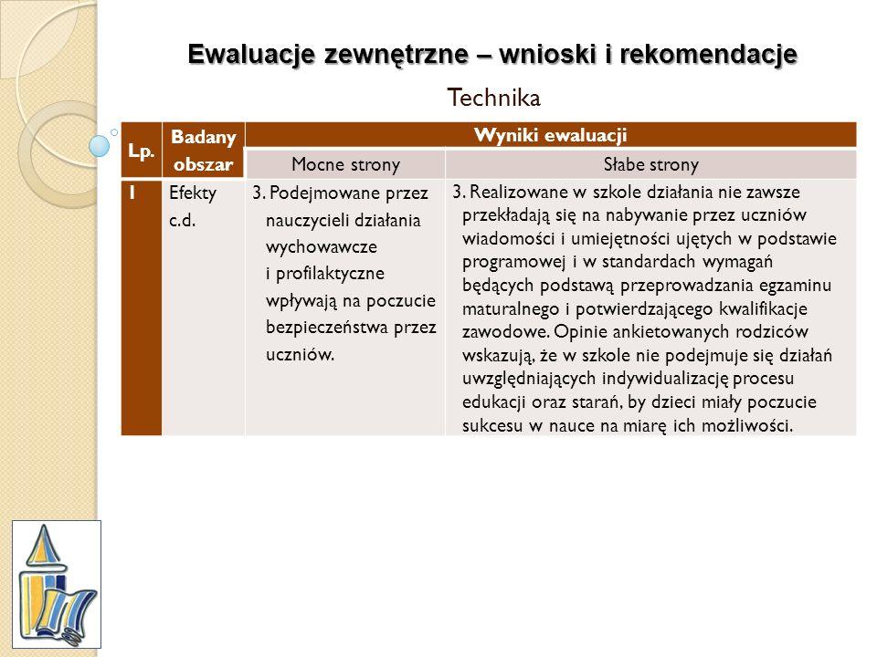 Ewaluacje zewnętrzne – wnioski i rekomendacje Technika Lp. Badany obszar Wyniki ewaluacji Mocne stronySłabe strony 1Efekty c.d. 3. Podejmowane przez n