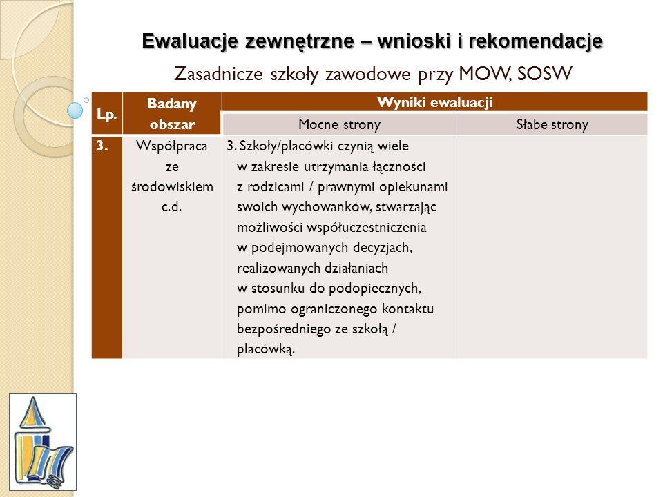Ewaluacje zewnętrzne – wnioski i rekomendacje Zasadnicze szkoły zawodowe przy MOW, SOSW Lp. Badany obszar Wyniki ewaluacji Mocne stronySłabe strony 3.