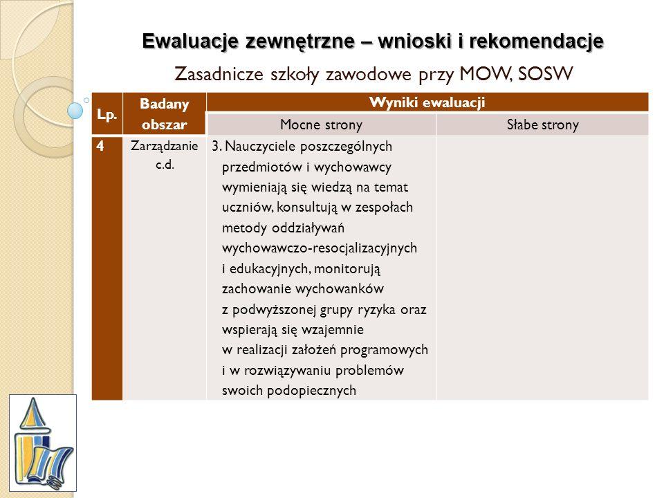 Ewaluacje zewnętrzne – wnioski i rekomendacje Zasadnicze szkoły zawodowe przy MOW, SOSW Lp. Badany obszar Wyniki ewaluacji Mocne stronySłabe strony 4