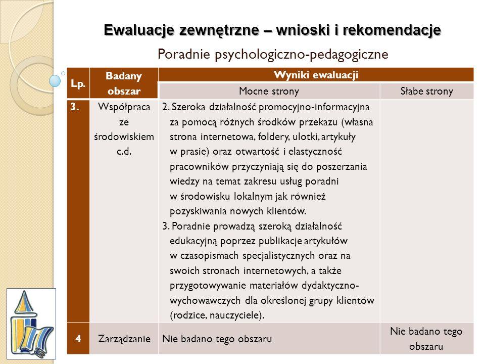 Ewaluacje zewnętrzne – wnioski i rekomendacje Poradnie psychologiczno-pedagogiczne Lp. Badany obszar Wyniki ewaluacji Mocne stronySłabe strony 3. Wspó