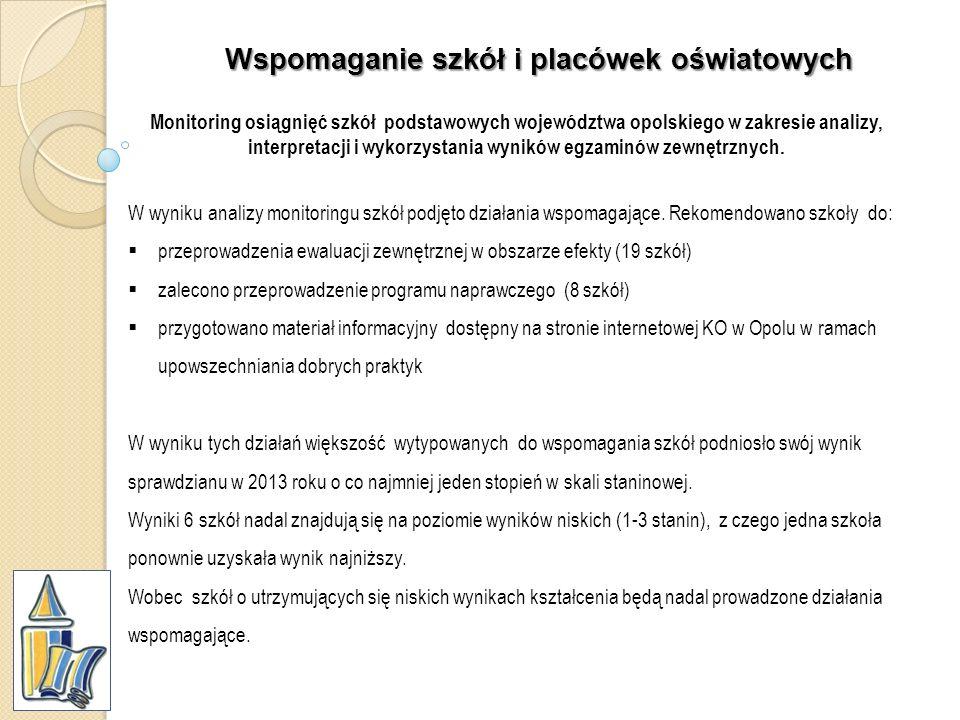 Wspomaganie szkół i placówek oświatowych Monitoring osiągnięć szkół podstawowych województwa opolskiego w zakresie analizy, interpretacji i wykorzysta