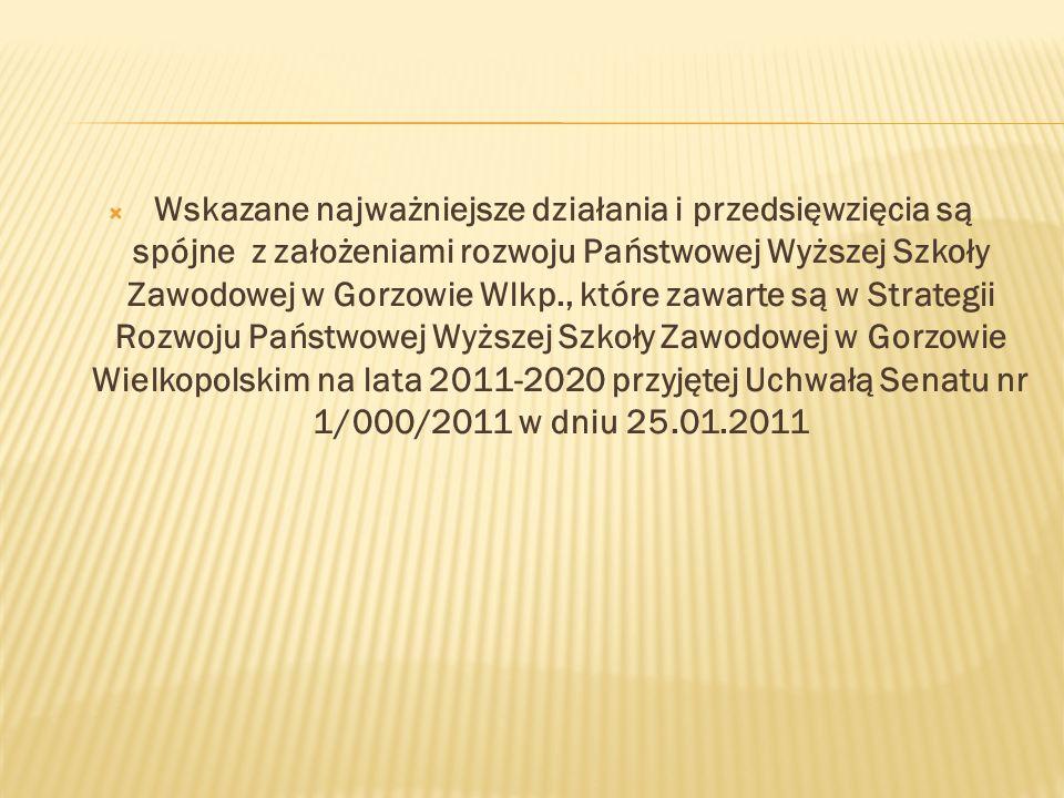 Wskazane najważniejsze działania i przedsięwzięcia są spójne z założeniami rozwoju Państwowej Wyższej Szkoły Zawodowej w Gorzowie Wlkp., które zawarte są w Strategii Rozwoju Państwowej Wyższej Szkoły Zawodowej w Gorzowie Wielkopolskim na lata 2011-2020 przyjętej Uchwałą Senatu nr 1/000/2011 w dniu 25.01.2011