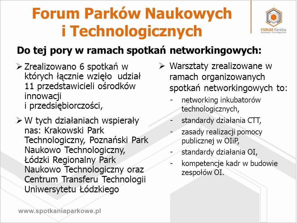 www.spotkaniaparkowe.pl Zrealizowano 6 spotkań w których łącznie wzięło udział 11 przedstawicieli ośrodków innowacji i przedsiębiorczości, W tych dzia