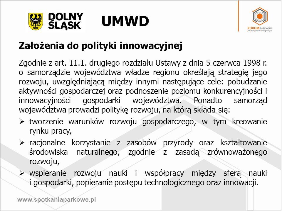 www.spotkaniaparkowe.pl UMWD Założenia do polityki innowacyjnej Zgodnie z art. 11.1. drugiego rozdziału Ustawy z dnia 5 czerwca 1998 r. o samorządzie