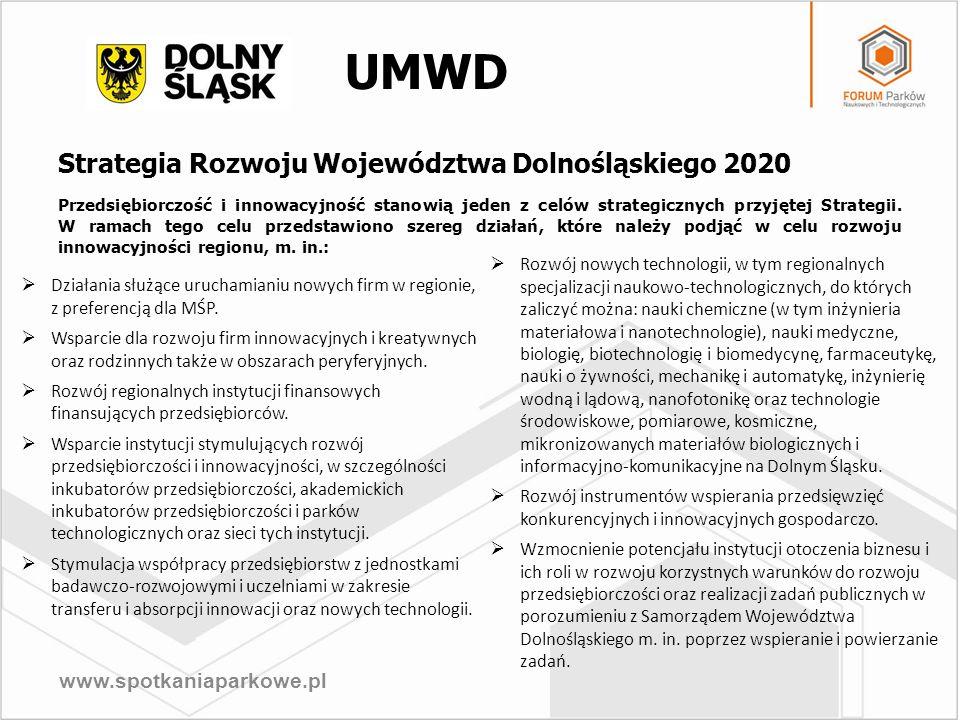 www.spotkaniaparkowe.pl Strategia Rozwoju Województwa Dolnośląskiego 2020 Przedsiębiorczość i innowacyjność stanowią jeden z celów strategicznych przy