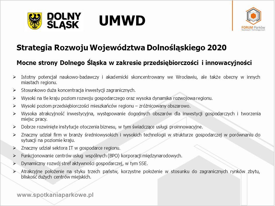 www.spotkaniaparkowe.pl Strategia Rozwoju Województwa Dolnośląskiego 2020 Mocne strony Dolnego Śląska w zakresie przedsiębiorczości i innowacyjności U