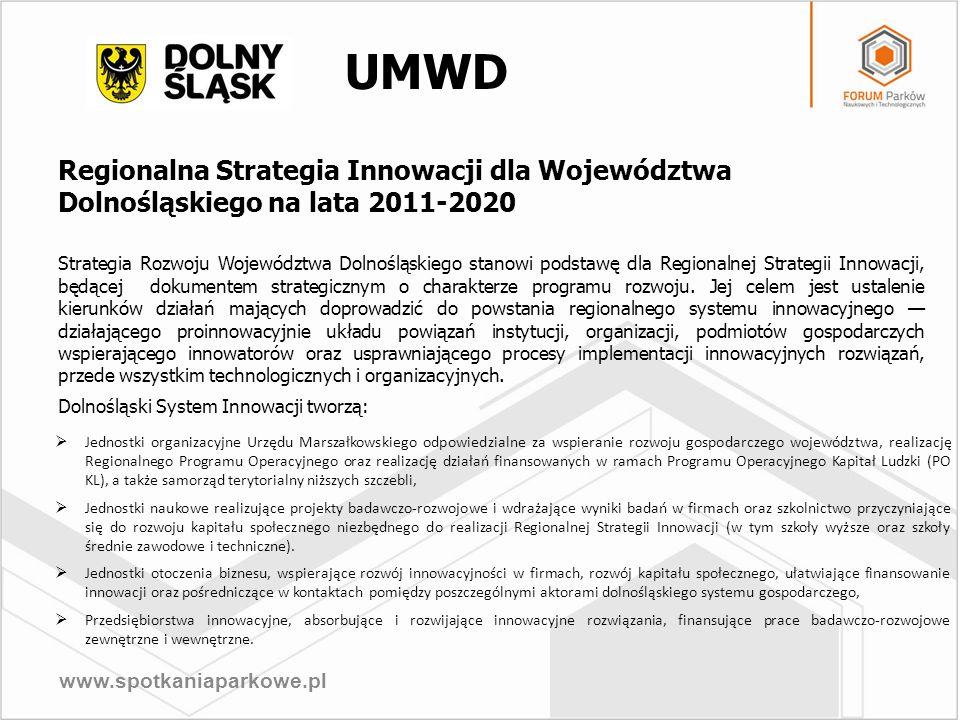 www.spotkaniaparkowe.pl Regionalna Strategia Innowacji dla Województwa Dolnośląskiego na lata 2011-2020 Strategia Rozwoju Województwa Dolnośląskiego s