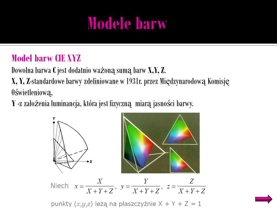 Model barw CIE XYZ Dowolna barwa C jest dodatnio wa ż on ą sum ą barw X,Y, Z. X, Y, Z-standardowe barwy zdefiniowane w 1931r. przez Mi ę dzynarodow ą