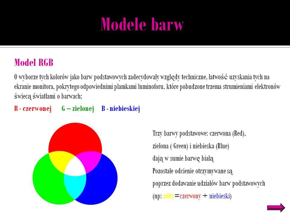 Model RGB O wyborze tych kolorów jako barw podstawowych zadecydowały wzgl ę dy techniczne, łatwo ść uzyskania tych na ekranie monitora, pokrytego odpowiednimi plamkami luminoforu, które pobudzone trzema strumieniami elektronów ś wiec ą ś wiatłami o barwach; R - czerwonej G – zielonej B - niebieskiej Trzy barwy podstawowe: czerwona (Red), zielona ( Green) i niebieska (Blue) daj ą w sumie barw ę biał ą Pozostałe odcienie otrzymywane s ą poprzez dodawanie udziałów barw podstawowych (np: zółty=czerwony + niebieski)