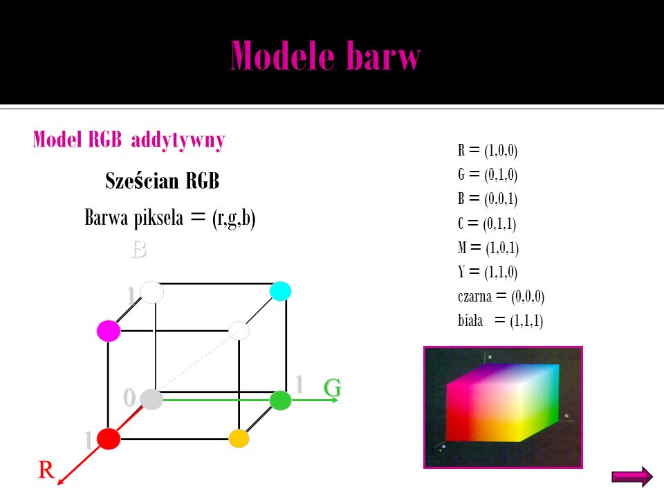 Model RGB addytywny Sze ś cian RGB Barwa piksela = (r,g,b) R = (1,0,0) G = (0,1,0) B = (0,0,1) C = (0,1,1) M = (1,0,1) Y = (1,1,0) czarna = (0,0,0) bi