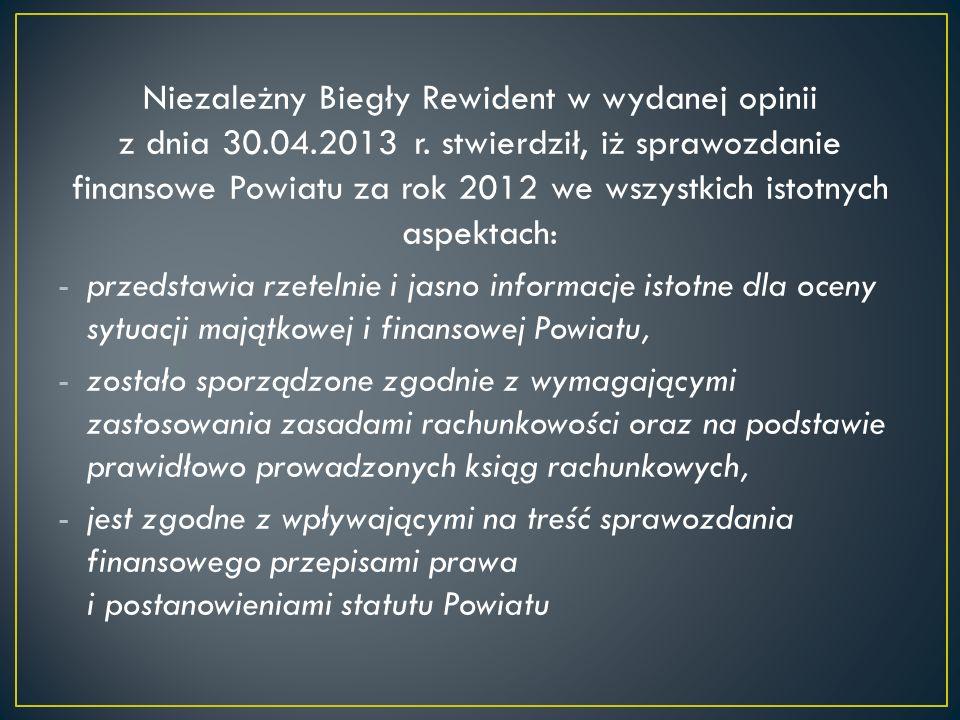 Niezależny Biegły Rewident w wydanej opinii z dnia 30.04.2013 r. stwierdził, iż sprawozdanie finansowe Powiatu za rok 2012 we wszystkich istotnych asp