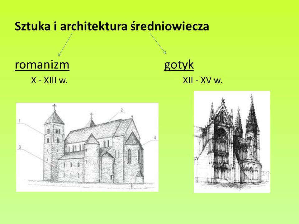 Jak rozpoznać gotyk?