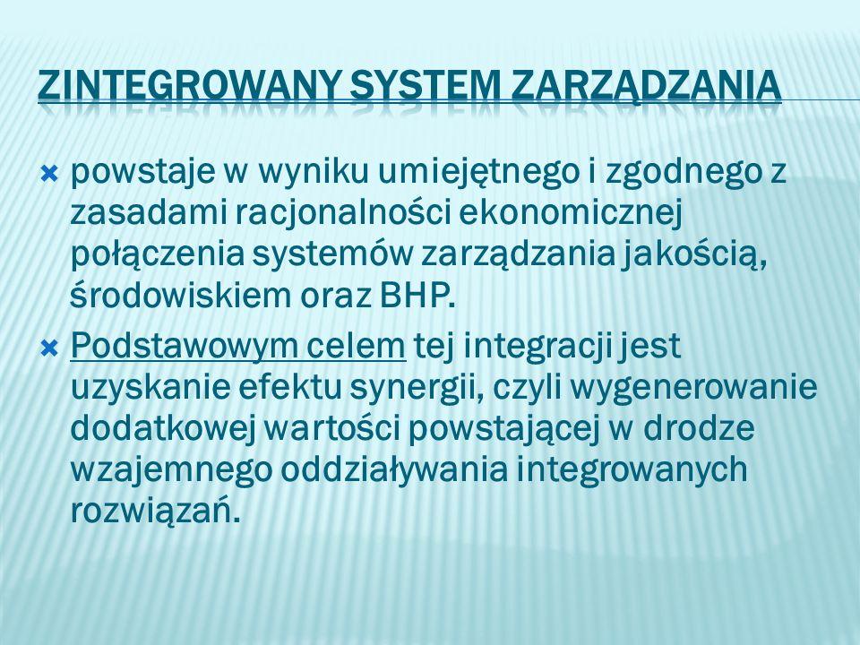 powstaje w wyniku umiejętnego i zgodnego z zasadami racjonalności ekonomicznej połączenia systemów zarządzania jakością, środowiskiem oraz BHP. Podsta