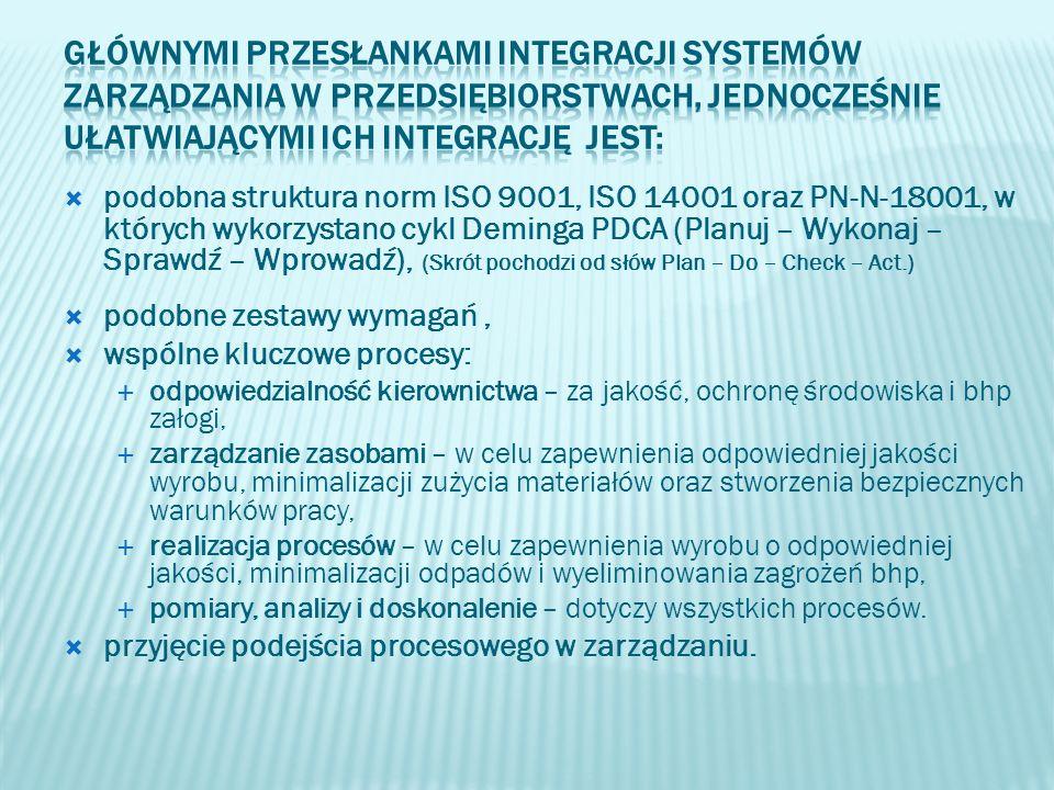 podobna struktura norm ISO 9001, ISO 14001 oraz PN-N-18001, w których wykorzystano cykl Deminga PDCA (Planuj – Wykonaj – Sprawdź – Wprowadź), (Skrót p