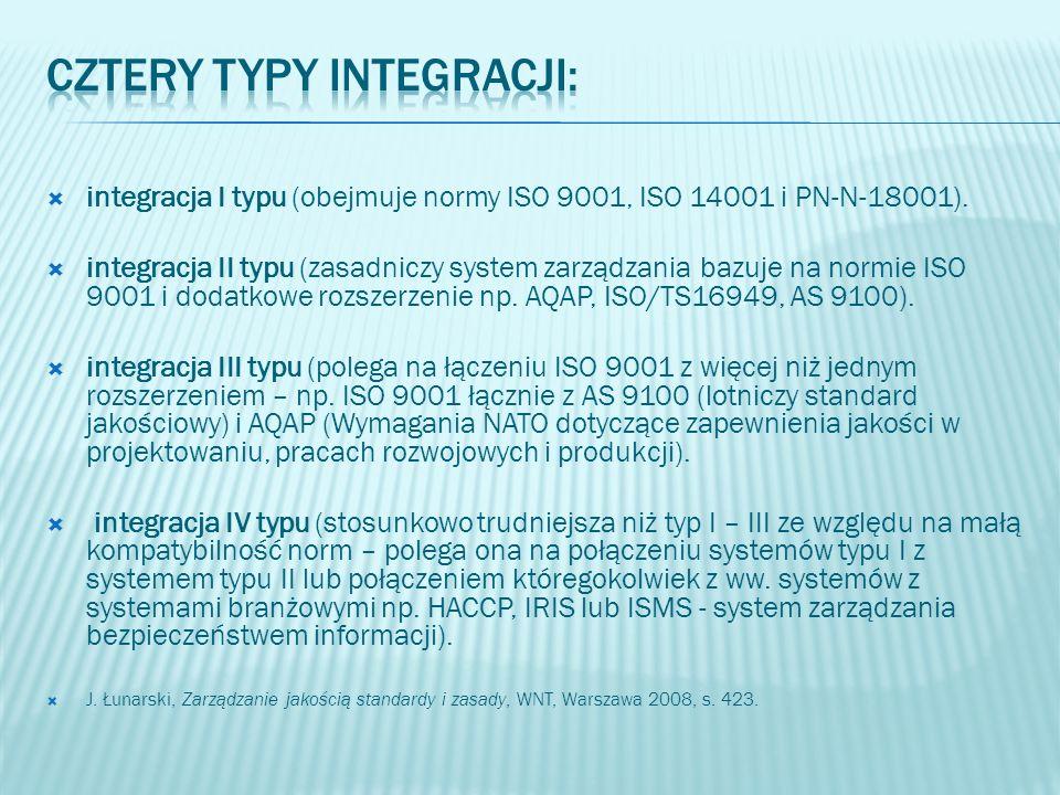 integracja I typu (obejmuje normy ISO 9001, ISO 14001 i PN-N-18001). integracja II typu (zasadniczy system zarządzania bazuje na normie ISO 9001 i dod