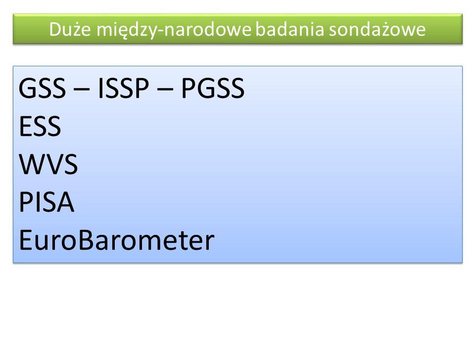 Duże między-narodowe badania sondażowe GSS – ISSP – PGSS ESS WVS PISA EuroBarometer GSS – ISSP – PGSS ESS WVS PISA EuroBarometer