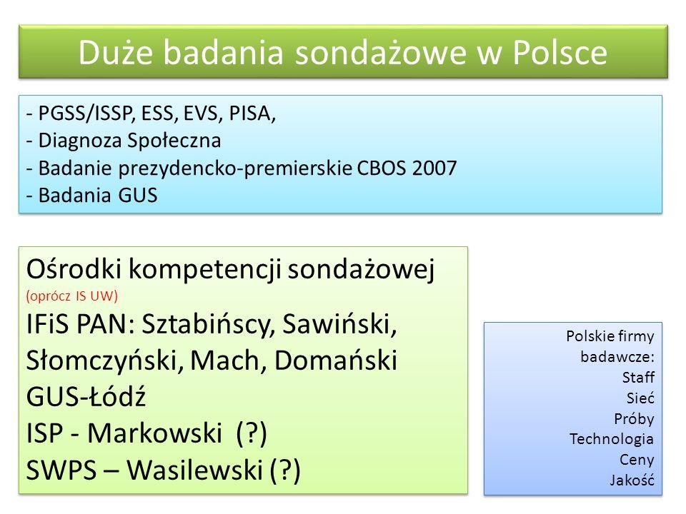 Duże badania sondażowe w Polsce - PGSS/ISSP, ESS, EVS, PISA, - Diagnoza Społeczna - Badanie prezydencko-premierskie CBOS 2007 - Badania GUS - PGSS/ISS