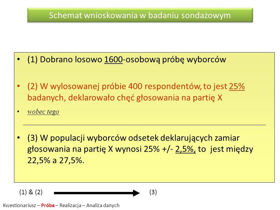 (1) Dobrano losowo 1600-osobową próbę wyborców (2) W wylosowanej próbie 400 respondentów, to jest 25% badanych, deklarowało chęć głosowania na partię