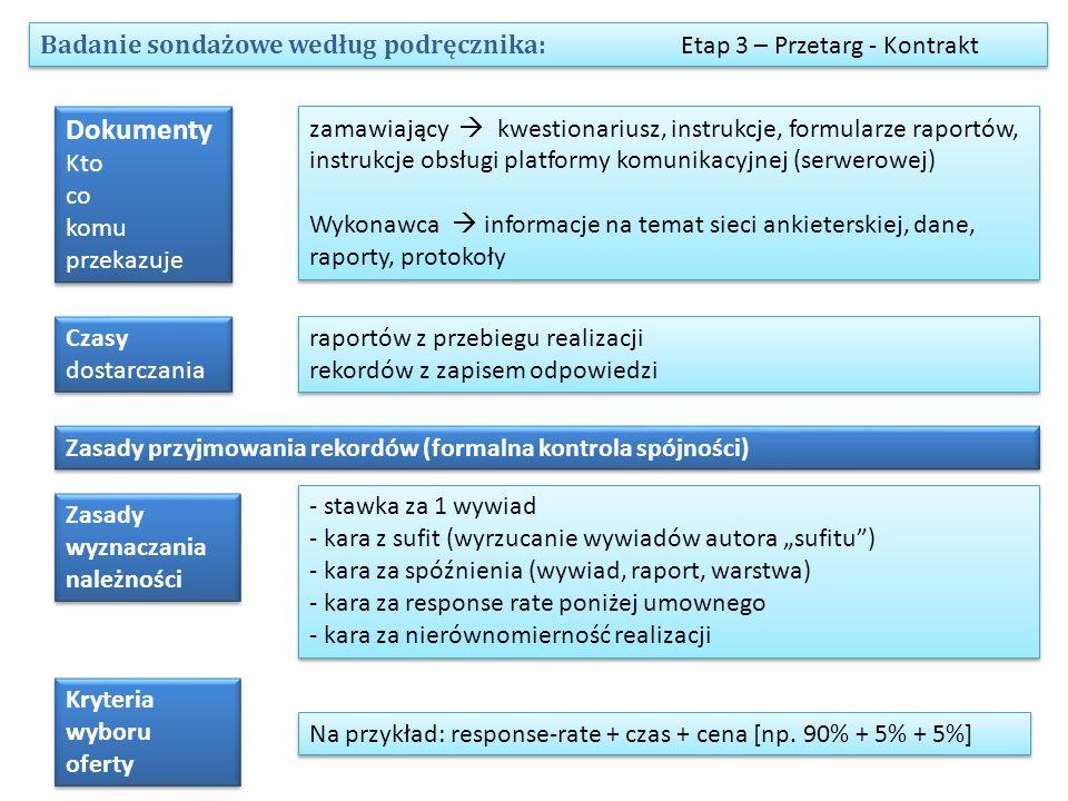 Badanie sondażowe według podręcznika: Etap 3 – Przetarg - Kontrakt Dokumenty Kto co komu przekazuje zamawiający kwestionariusz, instrukcje, formularze