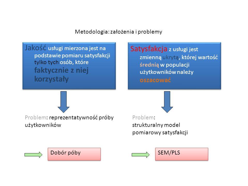 Metodologia: założenia i problemy Jakość usługi mierzona jest na podstawie pomiaru satysfakcji tylko tych osób, które faktycznie z niej korzystały Sat