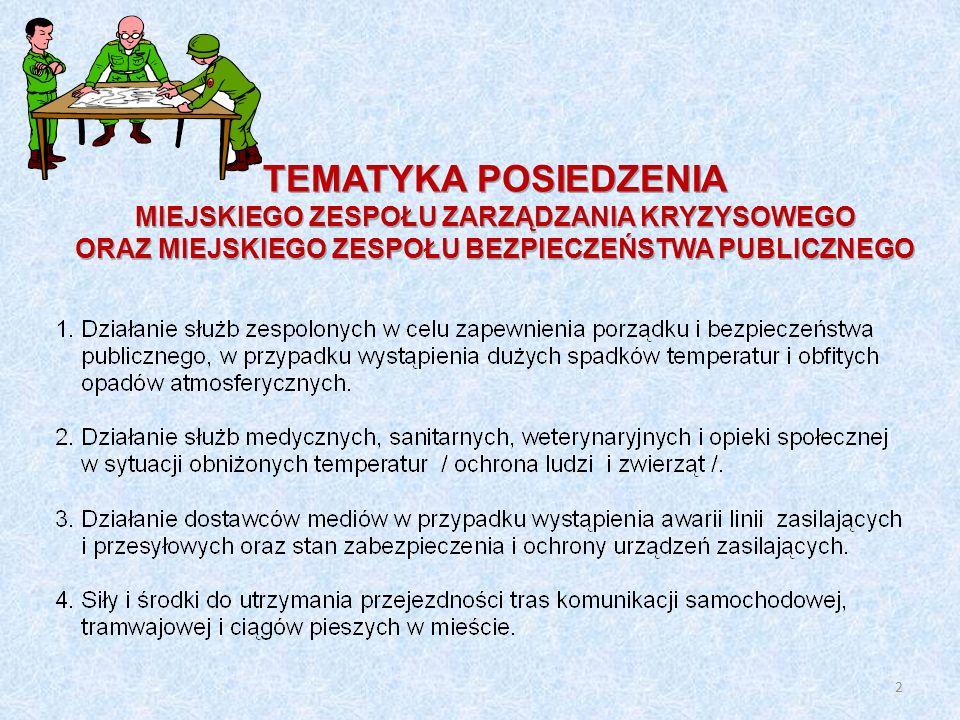 PINB DZIAŁANIA POWIATOWEGO INSPEKTORA NADZORU BUDOWLANEGO POWIATOWY INSPEKTOR NADZORU BUDOWLANEGO W DNIACH 19.09.