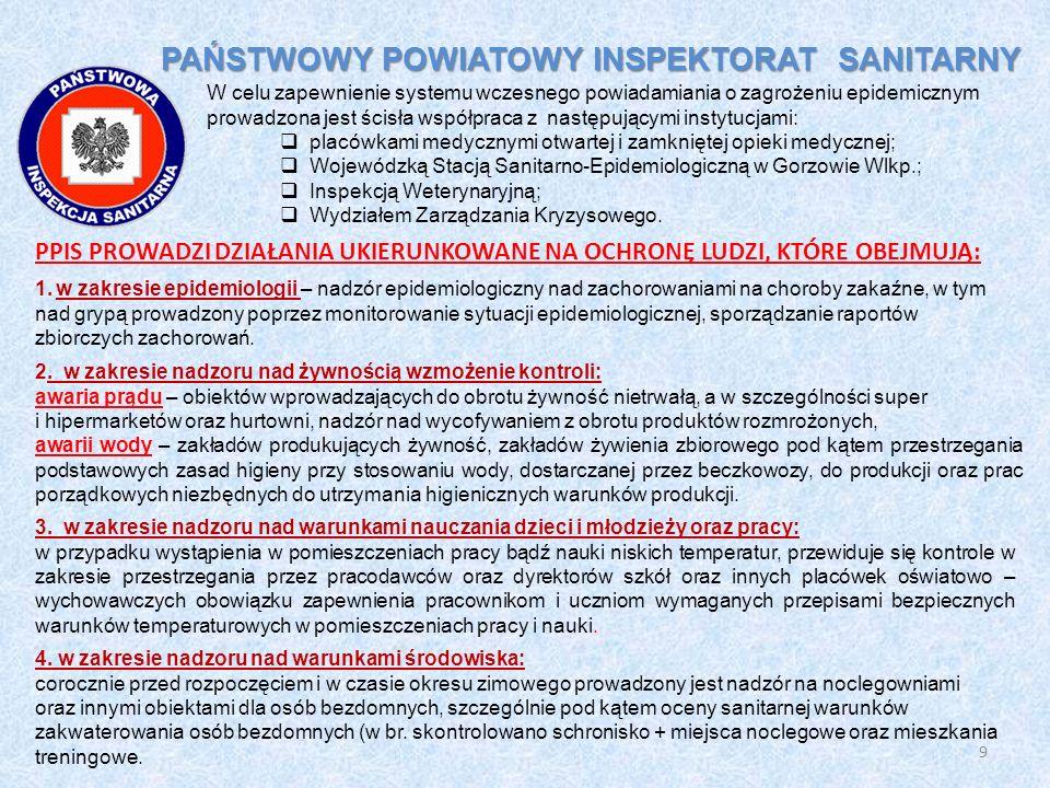 POWIATOWY INSPEKTORAT WETERYNARII OCENA STANU BEZPIECZEŃSTWA WETERYNARYJNEGO MIASTA GORZOWA WLKP.