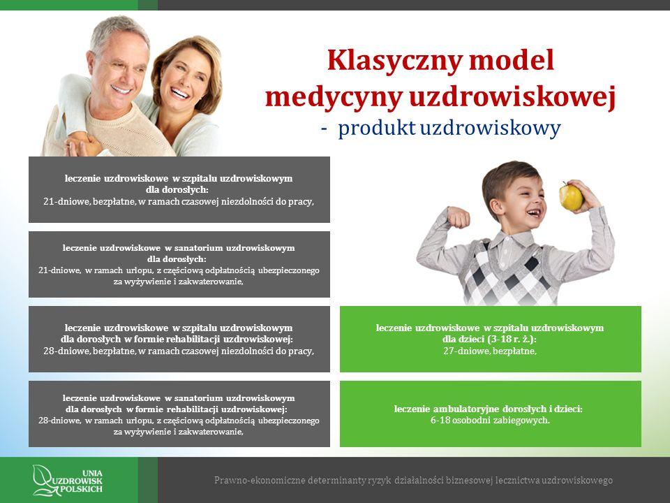 Klasyczny model medycyny uzdrowiskowej - produkt uzdrowiskowy leczenie uzdrowiskowe w szpitalu uzdrowiskowym dla dorosłych: 21-dniowe, bezpłatne, w ra