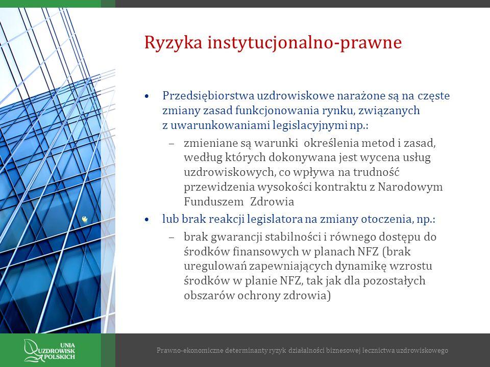 Ryzyka instytucjonalno-prawne Przedsiębiorstwa uzdrowiskowe narażone są na częste zmiany zasad funkcjonowania rynku, związanych z uwarunkowaniami legi
