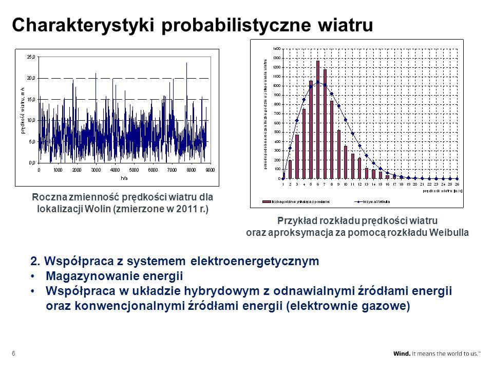 6 Charakterystyki probabilistyczne wiatru Przykład rozkładu prędkości wiatru oraz aproksymacja za pomocą rozkładu Weibulla Roczna zmienność prędkości