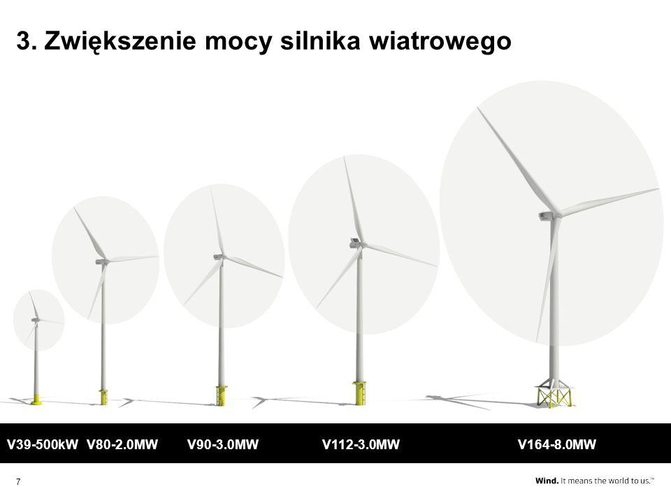 V112-3.0MWV39-500kWV80-2.0MWV90-3.0MWV164-8.0MW 7 3. Zwiększenie mocy silnika wiatrowego