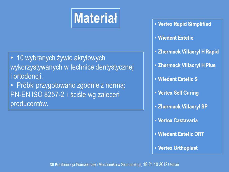 XII Konferencja Biomateriały i Mechanika w Stomatologii, 18-21.10.2012 Ustroń Vertex Rapid Simplified Wiedent Estetic Zhermack Villacryl H Rapid Zherm