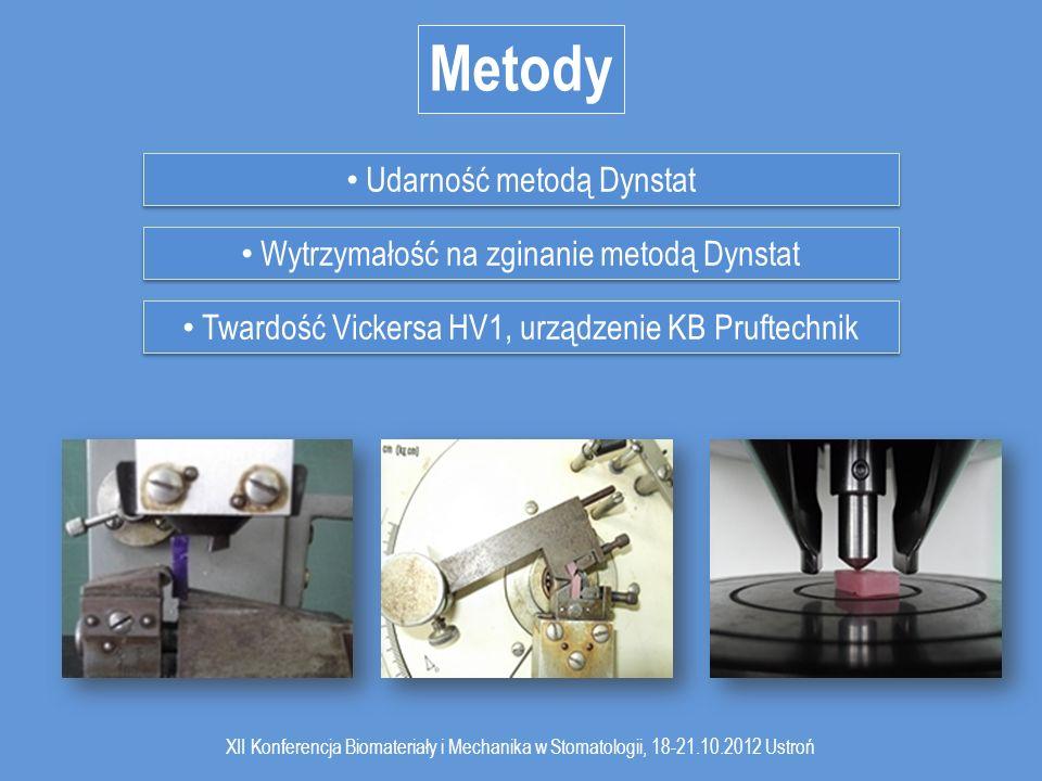 XII Konferencja Biomateriały i Mechanika w Stomatologii, 18-21.10.2012 Ustroń Udarność metodą Dynstat Metody Twardość Vickersa HV1, urządzenie KB Pruf