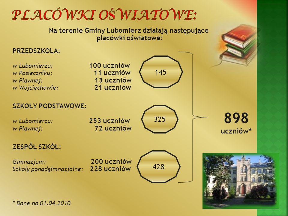 Na terenie Gminy Lubomierz działają następujące placówki oświatowe: PRZEDSZKOLA: w Lubomierzu: 100 uczniów w Pasieczniku: 11 uczniów w Pławnej: 13 ucz