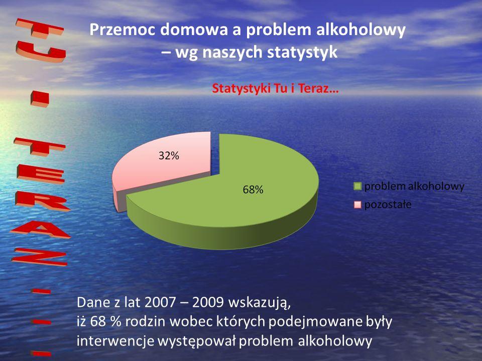 Przemoc domowa a problem alkoholowy – wg naszych statystyk Dane z lat 2007 – 2009 wskazują, iż 68 % rodzin wobec których podejmowane były interwencje