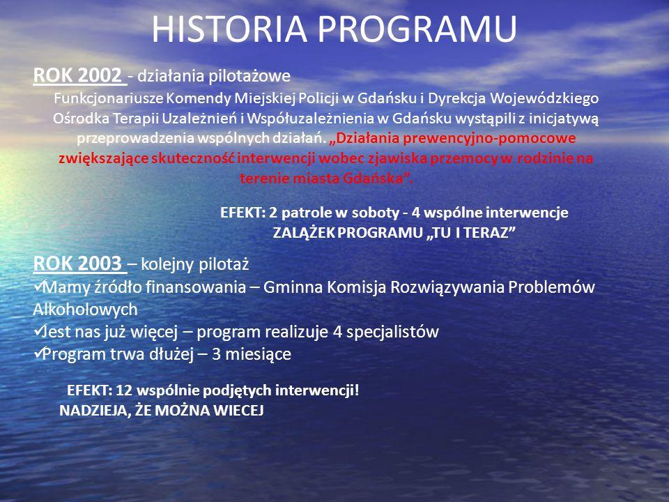 2002 HISTORIA PROGRAMU ROK 2002 - działania pilotażowe Funkcjonariusze Komendy Miejskiej Policji w Gdańsku i Dyrekcja Wojewódzkiego Ośrodka Terapii Uz