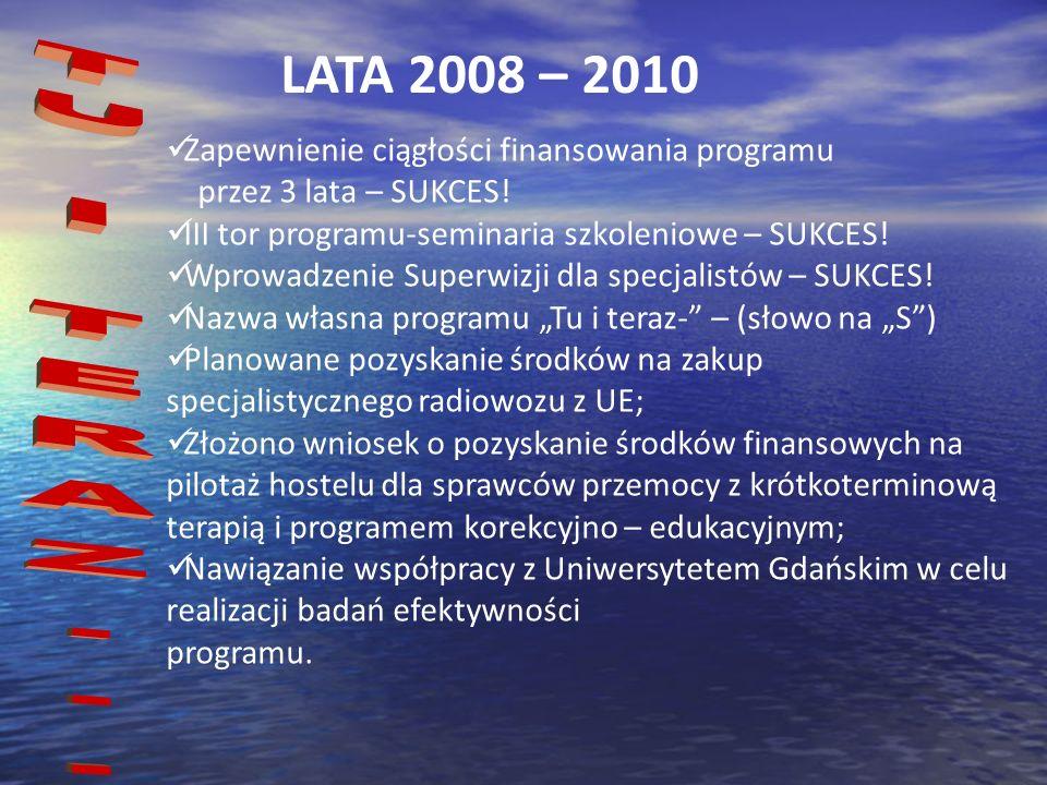 LATA 2008 – 2010 Zapewnienie ciągłości finansowania programu przez 3 lata – SUKCES! III tor programu-seminaria szkoleniowe – SUKCES! Wprowadzenie Supe